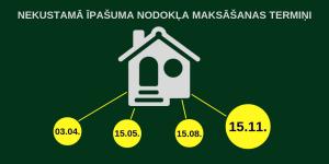 Nekustamā īpašuma nodokļa maksāšanas termiņi (1)