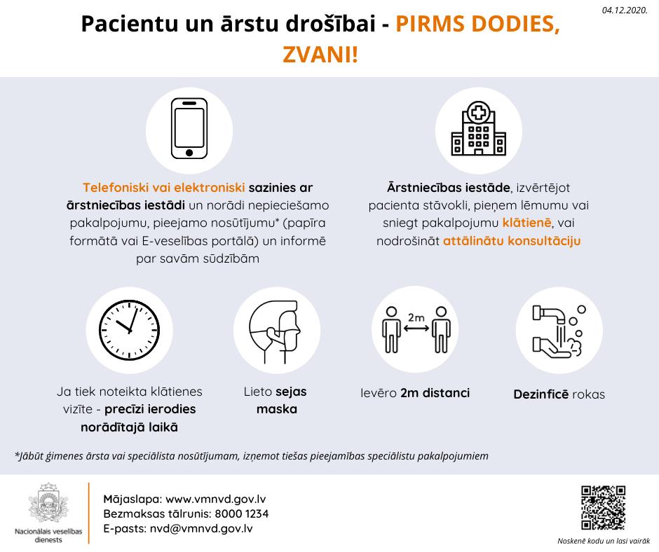 Ārstniecības iestādi drīkst apmeklēt tikai ar iepriekšēju pieteikšanos / arī Covid-19 pozitīvi pacienti un kontaktpersonas var saņemt ambulatoros veselības aprūpes pakalpojumus