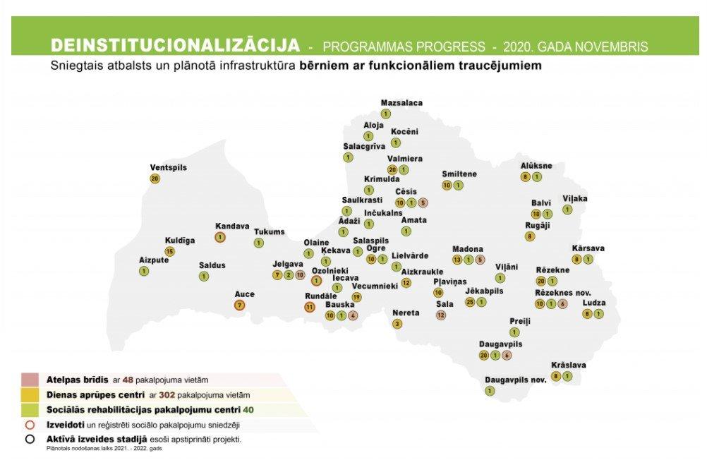 Deinstitucionalizācijas projekta ietvaros jau 530 personas reģionā saņem sociālos pakalpojumus