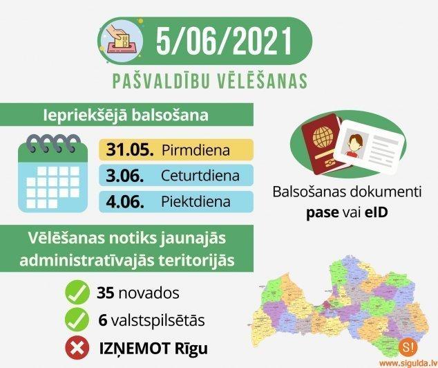 CVK izsludina 5. jūnija pašvaldību vēlēšanas