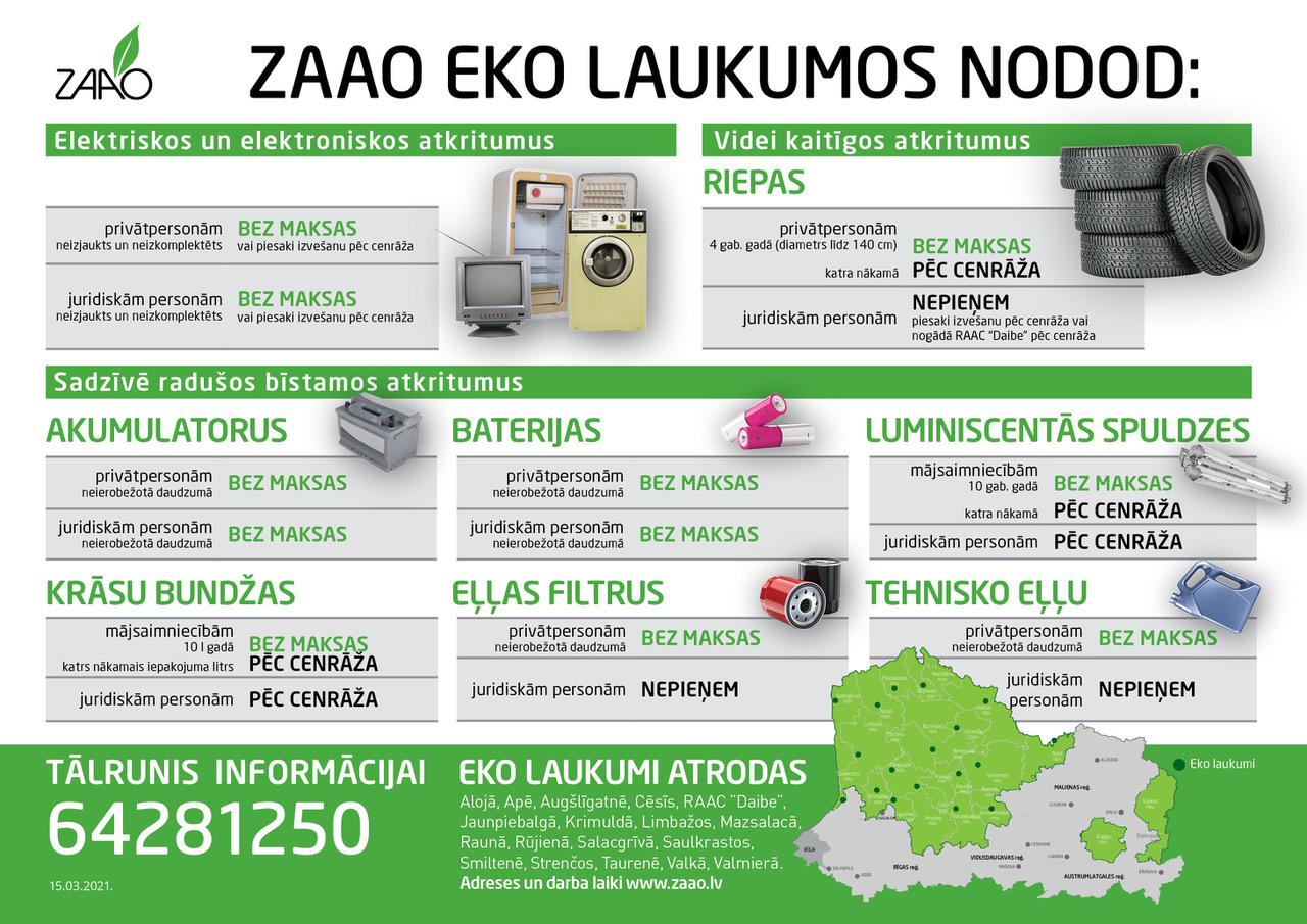 """""""ZAAO"""" EKO laukumos iespējams nodot dažādus atkritumu veidus"""